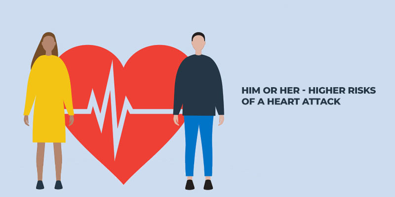 Him Or Her - Higher Risks of a Heart Attack